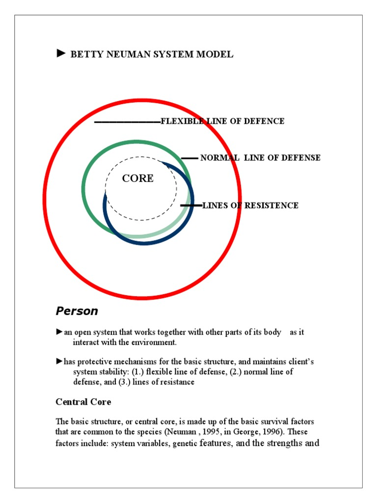 Holistic Care Essay Holistic Care Essay Sample
