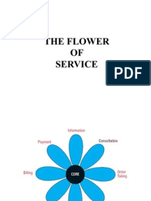 the flower of service applied Prices and availability of products and services are subject to change seed your lawn: any weed controls applied when you sow seed will prevent germination.