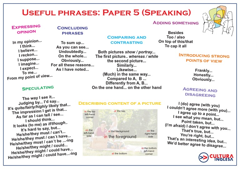 essay introduction useful phrases Get a list of 30 useful french essay phrases every essay should have an introduction where a thesis is useful essay phrases for as french by smartinelli.