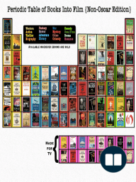Periodic Table of Books Into Film {Non-Oscar Edition}