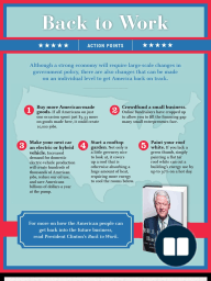 Action Points from Bill Clinton's Back to Work