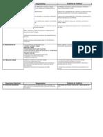 Check List Auditorias Internas Con Evidencias ISO 9001 2008