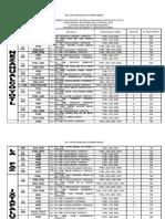 2 Org de Sedes y Zonas Esc