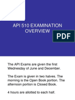API Courses