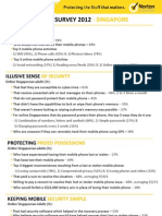 Norton Mobile Survey 2012