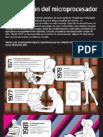 Infografía Historia del procesador
