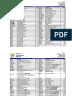 Tools Price List 2012