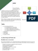 Cinco forças de Porter – Wikipédia, a enciclopédia livre