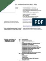 20060422PeraturanBangunanBuildingRegulation