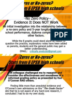 No Zero Policy Evidence -- It Does NOT Work