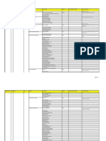 List of Courses-Govnce Progs-Landscape (137 Pages Only).Xls