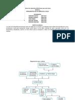 Tarea en Grupo Proyecto ejemplo de pescado y grafica de efecto y causa