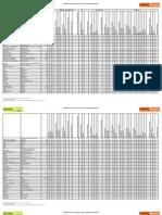 Cuadro Comparativo Plataformas de Elearning