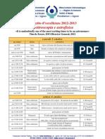 """Progetto d'eccellenza 2012-2013 """"Spettroscopia e astrofisica"""""""