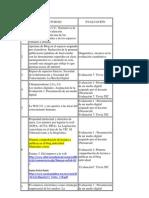 TIC2-Plan de Evaluación-2012-2