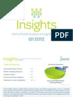 JiWire Insights Q1 2012