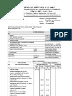 Dupak Excel Ernaseri