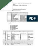 Protocol EnergyMeterOpticalPort VT11 RegisterMap