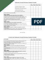 7th Grade Math GPS Checklist