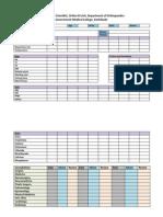 Preoperative Checklist