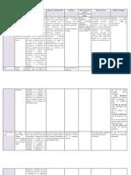 Diferencia entre los Modelos de diseño Instruccional