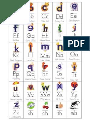 graphic regarding Alphafriends Printable identified as Alphafriends Reliable Chart