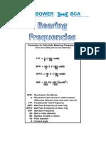Ntn Bearing Bpfo&Bpfi