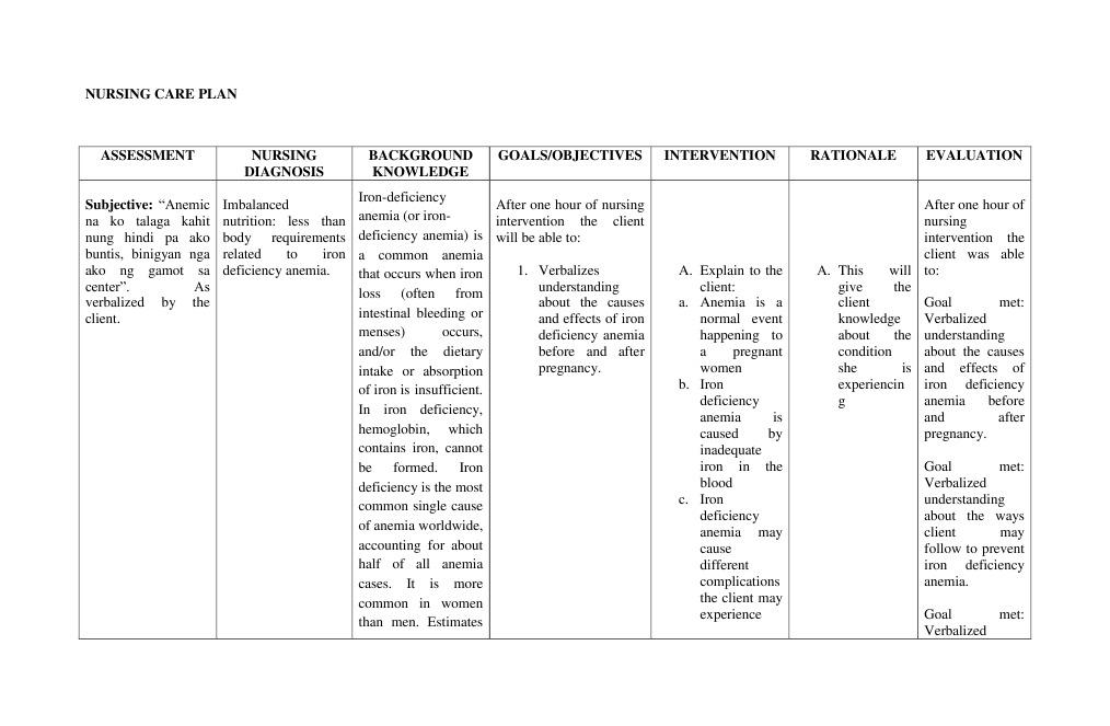Nursing Diagnosis For Anemia - slidesharetrick