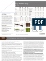 JPM Weekly Mkt Recap 7-16-12