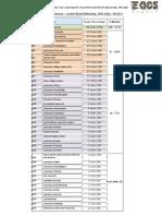 2012 National ACS Survey Leader Board - 16-07-12 (Week 1)