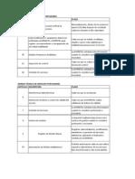 Obligaciones Servicio Portador (ITC-2012-0126)