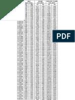 Acceso Ptar -Model