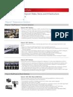 Polycom Solutions Glance