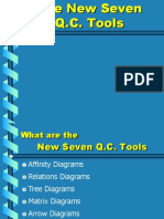 Unit 4 - New Seven QC Tools