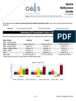 Quick Reference guide for financial planning July 2012