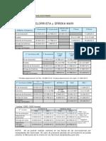 Calendario Evaluaciones 2012-13 Cas