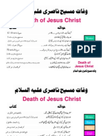 Complete Set of Evidences for Death of Jesus (Scanned Pages)
