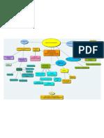 Ambientes de Aprendizaje - Modelo Teb