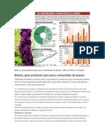 quinoa Consumo vs Produccion Bolivia Junio 2012