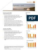 Swedbank's Interim Report Q2 2012