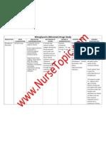 Nitroglycerin Drug Study