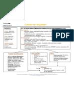 FI-11-186 Asthénie et Fatigabilité