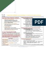 FII-231 Compression médullaire non traumatique et syndrome de la queue de cheval