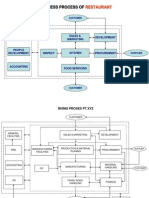 Sample BPCD