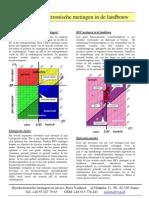 2012 Folder Bioelektronika