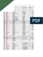 La2a Parts List
