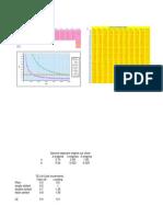 Parametric Analysis Mil & Civil v2