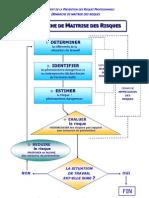 Demarchedemaitrise Du Risqueexemple EN292-1