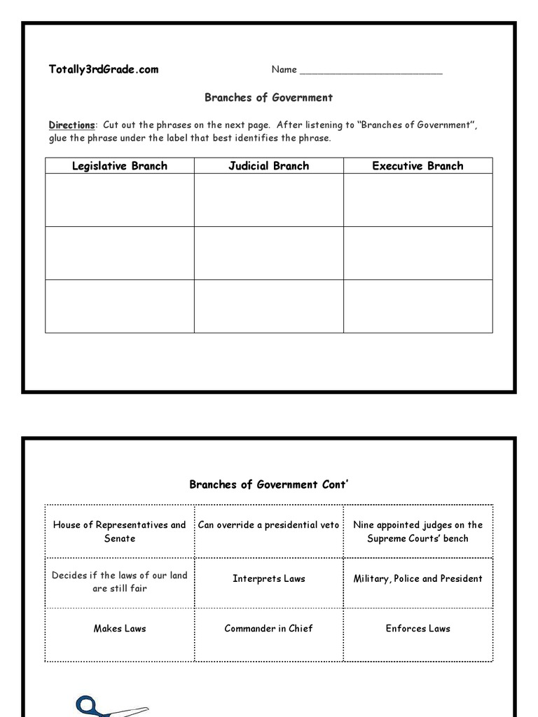 worksheet Legislative Branch Worksheet 3rd grade branches of government worksheet