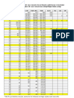 ÜDS ve KPDS'nın İngilizce dil sınav sonuçları ile yurtdışında çeşitli kurum ve kuruluşlar tarafından yapılan  İngilizce dil  sınav sonuçlarının eş değerliliğine ilişkin çizelge